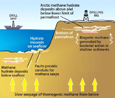 methane-hydrate-deposits